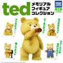 Ted figurekore