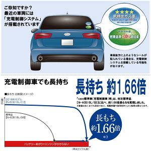 カオスバッテリー60b19rパナソニック標準車(充電制御車)用N60B19R/C7【送料無料】【代引き手数料無料】