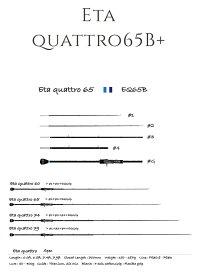 【TRANSCENDENCE/トランスセンデンス】 Eta quattro 65B+ / イータクワトロ