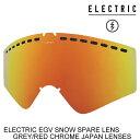 ELECTRIC エレクトリックゴーグル ジャパンフィット EGV SNOW SPARE LENS GREY/RED CHROME JAPAN LENSES スノーボード ゴーグル スペア…