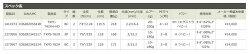 【送料無料】【あす楽対応】1373907アブガルシアタコスフィールドTKFC-762HAbuGarciaTAKOSSFIELDTKFC-762HアブガルシアタコスフィールドTKFC-762H釣り具フィッシングソルトウォーターベイトキャスティングロッドクラ