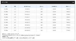 【あす楽対応】シマノオシアEX8PEコンセプトモデルPL-098LPEライン2.0号-600m巻き(4969363777461)SHIMANOOCEAEX8PEConceptmodelPL-O98L釣り具フィッシングソルトゲーム用PEラインスロージギングキャスティングオ