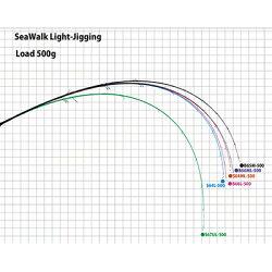 【あす楽対応】ヤマガブランクスジギングロッドシーウォークライトジギング66Lベイトモデル(4560395517003)YAMAGABlanksSeaWalkLightJigging66LBaitModel釣り具フィッシングジギングロッドライトジギングベイトタック