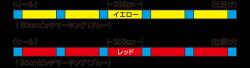 シマノPEラインリミテッドプロPEG5+サスペンドPL-155Q0.6号-150M巻きSHIMANOPElineLIMITEDPROPEG5+suspend【メール便OK】釣り具フィッシングウキフカセ磯道糸専用ハイブリッドPEライン沖磯堤防グレ