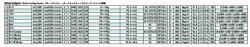 【送料無料】【あす楽対応】ヤマガブランクスブルースナイパー81/10ブラッキーツナモデル(4560395514590)ボートキャスティングYAMAGABlanksBlueSniperBlacky81/10フィッシング釣り具ロッドキャスティングツナマグロプラ
