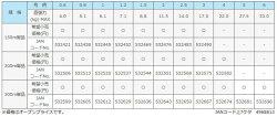 サンラインスーパーブレイド58本組200m巻き0.6〜3号SUNLINESuperBlade200m【メール便2個までOK】釣具フィッシングPEライン糸シーバスエギングショアジギング青物おすすめ8本縒り