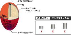 zero-style03.jpg