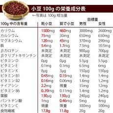 小豆[きたろまん]750g無農薬・無化学肥料栽培北海道産還元力-33mV