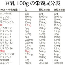 緑大豆の生豆乳1本300ml無農薬・無添加・無殺菌