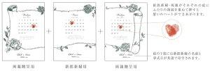 サンクスボード三枚組【ローズ】【スタンプ拇印指紋ご両親贈呈用】【結婚式ウェディング結婚祝い親プレゼント】