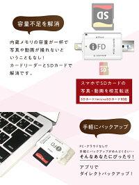 ビデオカメラ&SDカードリーダー10
