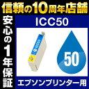 Ic50 c