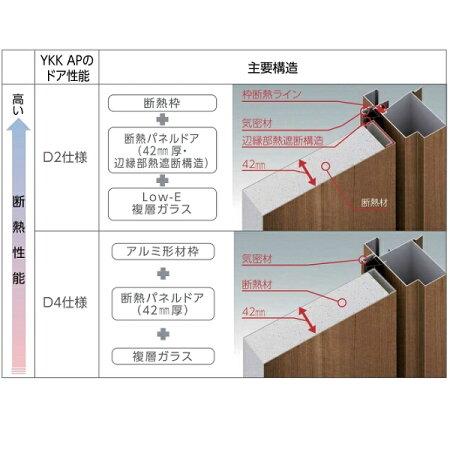 YKKAP玄関断熱玄関ドアVenatoD30[手動錠]片開きD4仕様[ドア高23タイプ]:N02型[幅922mm×高2330mm]
