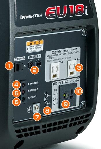 【新発売/ご注文受付中】2年保証付ホンダインバーター発電機EU18iT-JN小型家庭用防災非常用電源キャンプ【予約受付中】