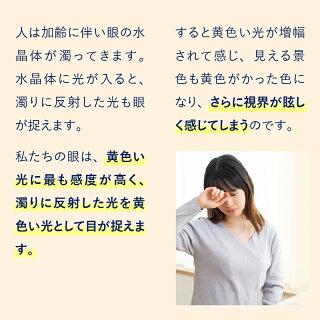 白内障用サングラスNeoContrast_Age