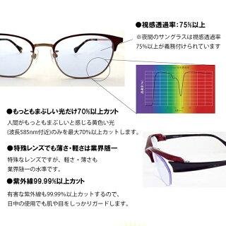 視感透過率75%以上