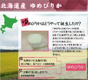 北海道産ゆめぴりか説明