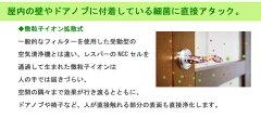 【空気浄化装置】ReSPR(レスパー)ONE/細菌に直接アタック