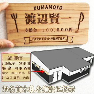 くまもと☆農家ハンター×楽天クラウドファンディング「シルバー支援」CF