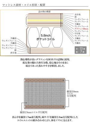マットレスサータ(serta)ペディック85ソフトタイプセミダブルポケットコイルマットレス日本製低反発マットレスSDsertaマットレスベッドセミダブルサイズ[開梱設置無料][送料無料]