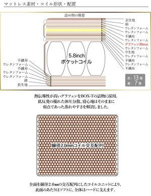 マットレスサータ(serta)ペディック85ハードタイプダブルポケットコイルマットレス日本製低反発マットレスDsertaマットレスベッドダブルサイズ[開梱設置無料][送料無料]
