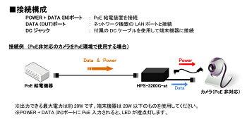 ギガビットPoE+スプリッタHPS-3200G-at接続構成例