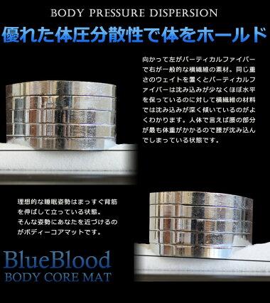 ブルーブラッドBluebloodボディコアマットTATAMI/畳/超硬弾性