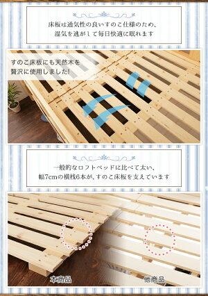 ロフトベッドシングルサイズベッドフレームのみ木製ベージュホワイトブラウンシンプルナチュラルテイストおしゃれミドルサイズすのこベッド頑丈棚付きベッドコンセント付き耐荷重300kg丈夫天然木無垢材バノン