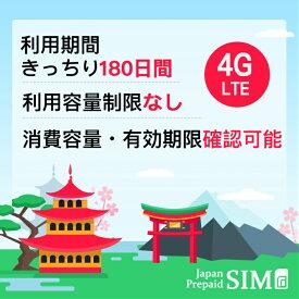 日本docomoプリペイドデータ専用SIM 30GB+最大256Kbps 容量無制限 4G/LTE対応 有効期限きっちり180日 更なる延長により無期限に SIM全サイズ対応 SIMピン付