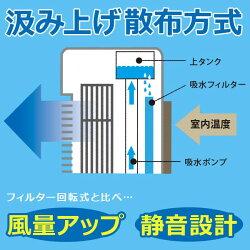 ★クーポンで150円off★冷風扇保冷剤パック2個付きリモコン付き左右首振りタンク取外し可抗菌加工冷風扇風機タイマーひんやり自然風送風機