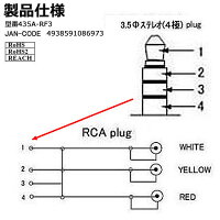 AV変換ケーブルコンポジット-4極ミニプラグ(L型)3.5mm4極プラグ(オス)x1-RCA(赤/白/黄)(メス)x3COMON435A-RF3RCAアナログ映像変換ケーブル20cm【RCP】【ポスト投函便対応】