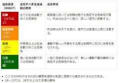 デジタル熱中症指数計カスタムHI-301卓上型CUSTOM(421-7217)