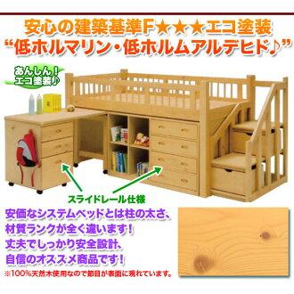 ii-kaguyahime  라쿠텐 일본: 시스템 침대 책상 책상 목 제 계단 아이 ...