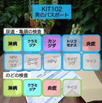 【送料無料】KIT102アイラボの「男のパスポート」【あす楽対応】