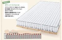https://image.rakuten.co.jp/improve-homestyle/cabinet/040109282/040109282_w_06_wg_14.jpg