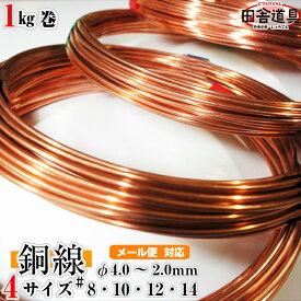 の 1kg 銅 価格 銅価格の推移