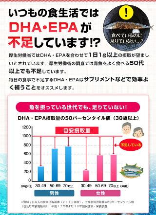 毎日サラサラ健康習慣オメガ3DHAEPAサプリメント【オメガ3プラス132粒】【4,800円以上で送料無料】