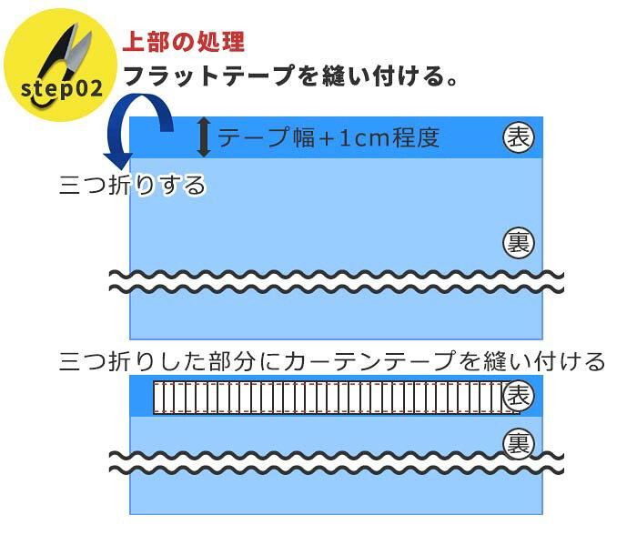 サンゲツのオーダーカーテンストリングス(STRINGS)ELEGANCESC3161〜3162厚地+レースお買い得セット:SSスタンダード縫製約1.5倍ヒダ