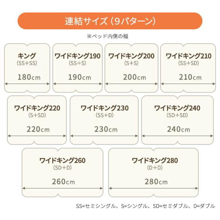 日本製連結ベッド照明付きフロアベッドワイドキングサイズ230cm(SS+D)(SGマーク国産ボンネルコイルマットレス付き)『Tonarine』トナリネブラック【代引不可】送料込!