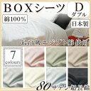 Iejps box d01
