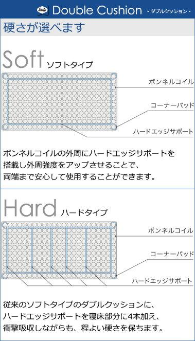 ソフト_ハード