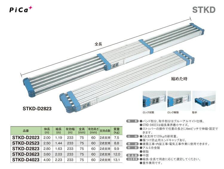 【代引不可】【オススメ】〈ピカ〉両面使用型伸縮足場板 STKD-D2823【大型・重量物】事前お問い合わせ品