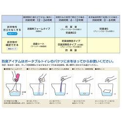 【アロン化成】ポータブルトイレ用防臭液