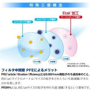 [12月新発売]ジェクスETAKマスクインナーフィルター10枚入Etak加工持続性防菌・抗ウイルス日本製マスク用フィルター