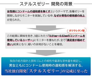 ジェクスコンドームZONE(ゾーン)ラテックス製10個入condom【HLS_DU】