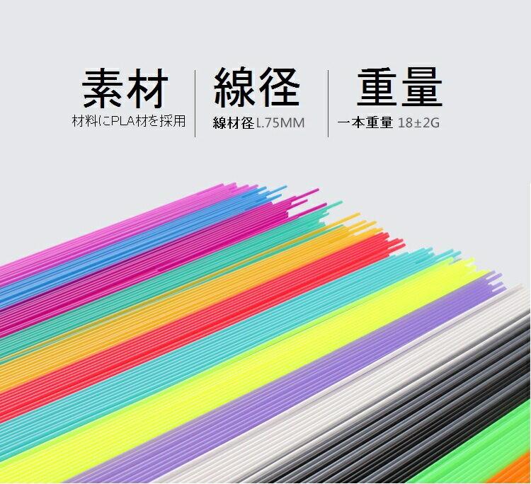3Dペン、3Dプリンタ用フィラメントのストレートタイプ 1.75mm