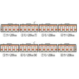 [鉄道模型]トミックス (Nゲージ) 98664 209-500系 通勤電車(武蔵野線・更新車)セット (8両)