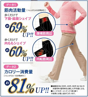 フィギュアシェイプガードルフィギュアバランス2枚組オリンピック元日本代表八木沼純子プロデュースフィギュアスケートフィギュアスケータースケーター理論すっきりシェイプ補正下着補整下着姿勢矯正フィギュア式