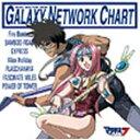 マクロス7 MUSIC SELECTION FROM GALAXY NETWORK CHART/TVサントラ[CD]【返品種別A】
