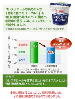 ソヤファーム豆乳で作ったヨーグルトプレーン【110g×24コ】1ケース【クール便】